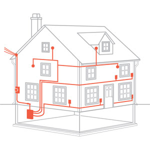 residential house wiring lighting house security solution home rh fluxtronenergy com residential house wiring code residential house wiring requirements